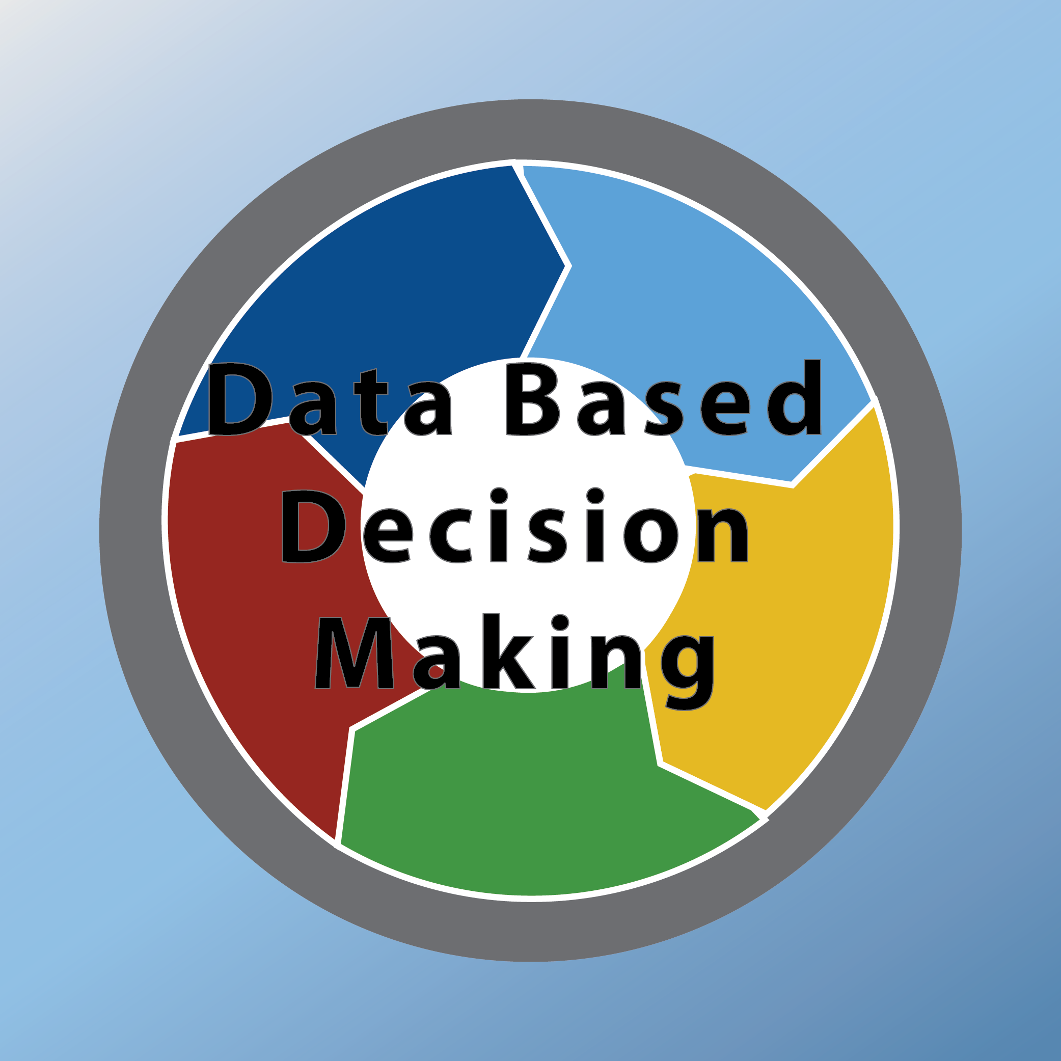 Data-based Decision-making